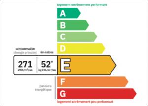 Source : Arrêté 3 mars 2021 relatif au diagnostic de performance énergétique